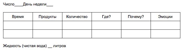 dnevnik-pitania
